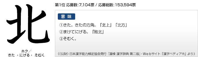 漢字検定協会「今年の漢字」