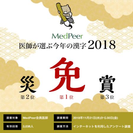 医学界・医師界における今年の漢字一文字