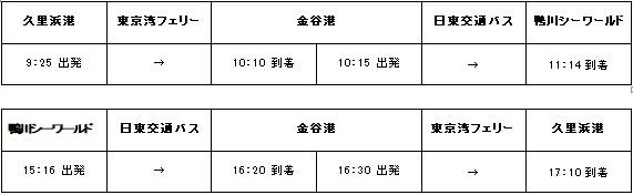 鴨川シーワールドサンキューキャンペーン往復時刻表