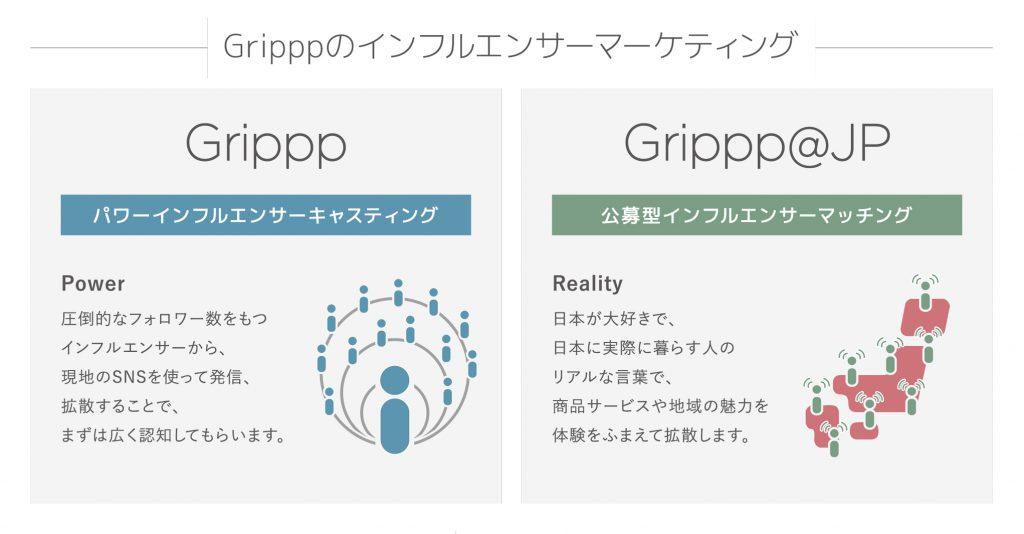 Gripppのインフルエンサーマーケティング
