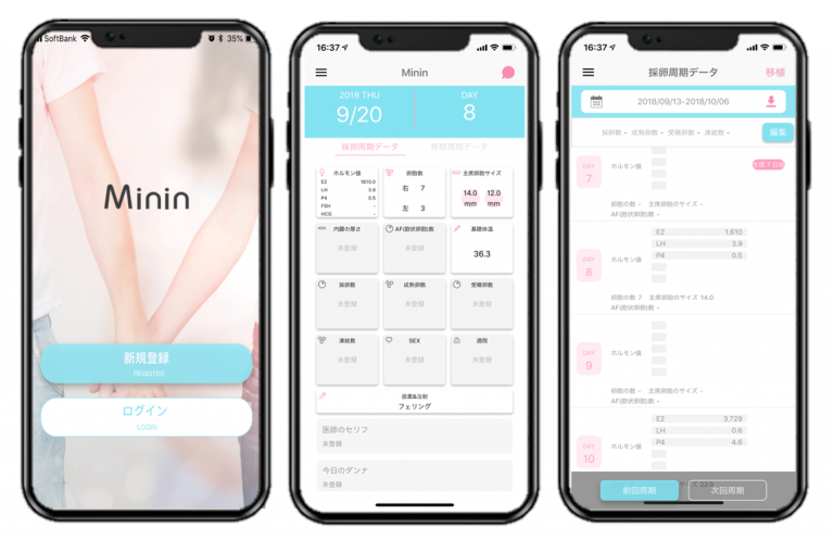 不妊治療アプリ「ミニン」