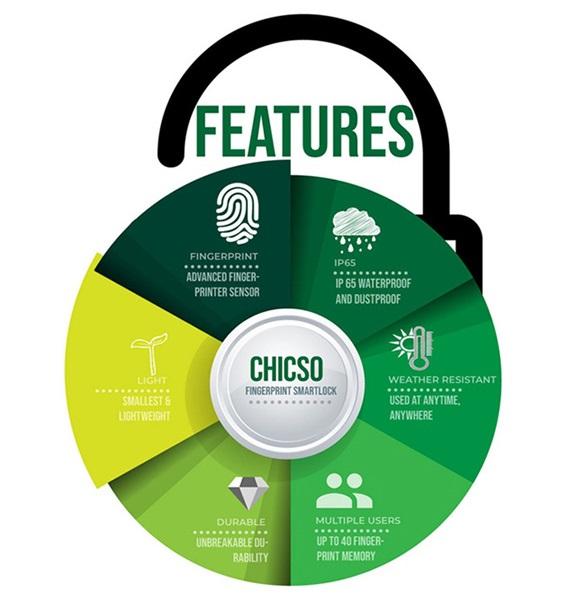 指紋認証スマートロック「Chicso」