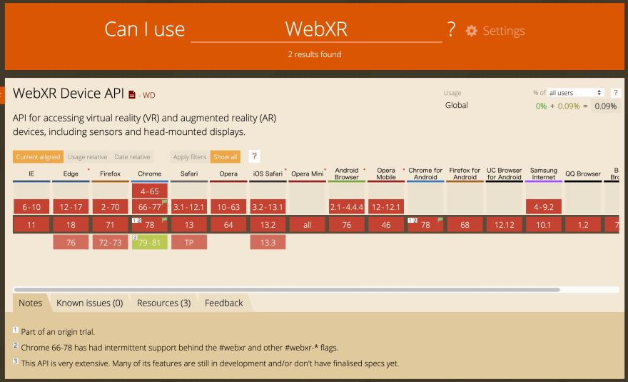 WebARのブラウザ対応表